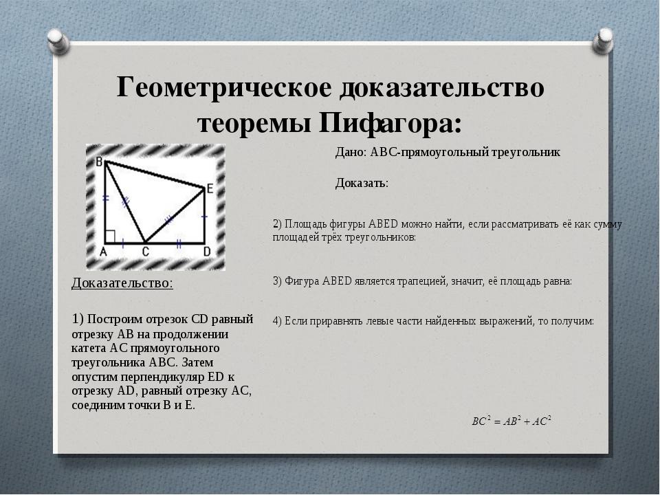Геометрическое доказательство теоремы Пифагора: Доказательство: 1)Построим о...