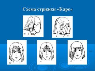 Схема стрижки «Каре»