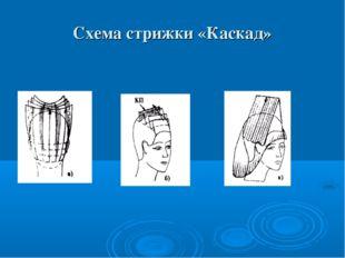Схема стрижки «Каскад»