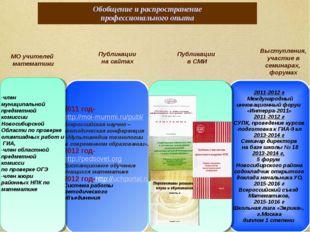 2011 год- http://moi-mummi.ru/publ/ Всероссийская научно – методическая конф
