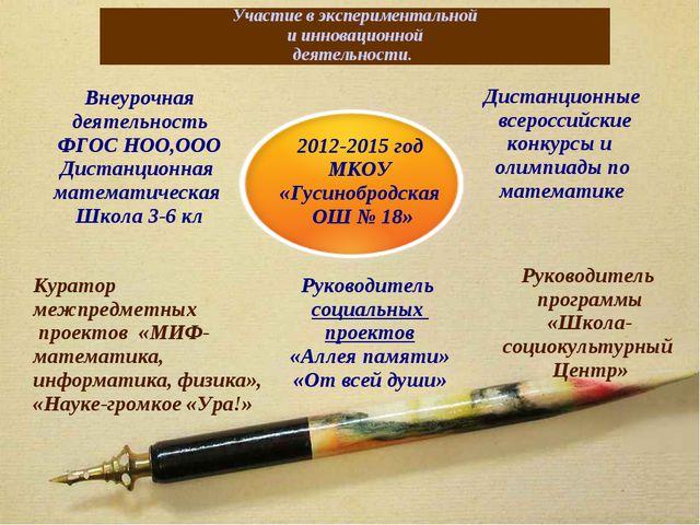 Участие в экспериментальной и инновационной деятельности. 2012-2015 год МКОУ...