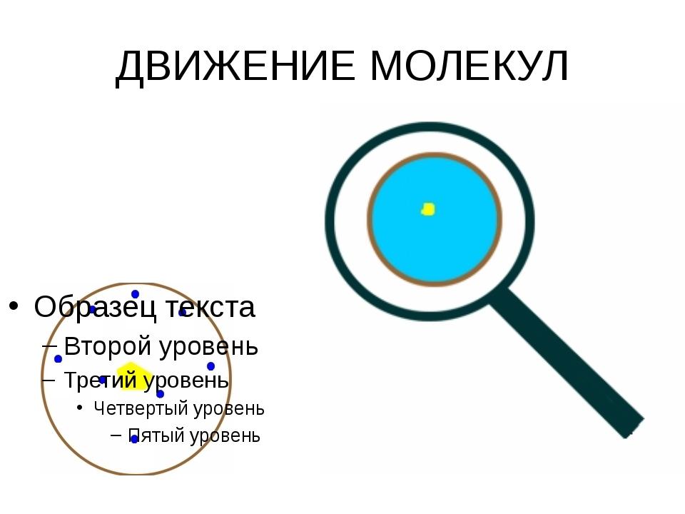 ДВИЖЕНИЕ МОЛЕКУЛ