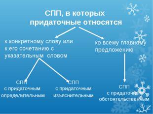 СПП, в которых придаточные относятся ко всему главному предложению к конкрет