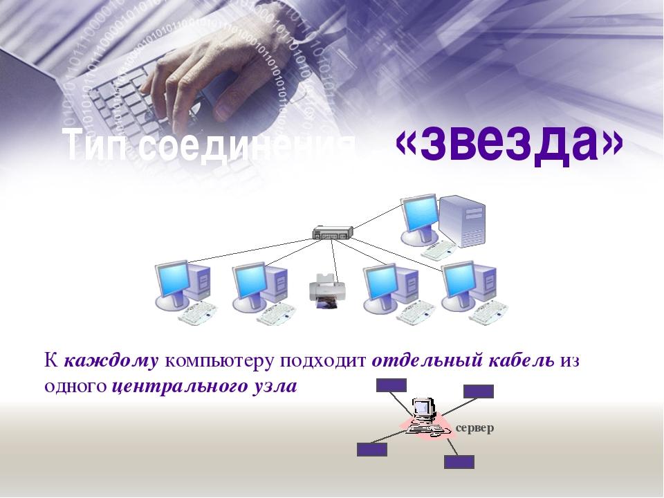 Тип соединения - «звезда» К каждому компьютеру подходит отдельный кабель из о...