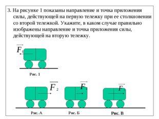 3. На рисунке 1 показаны направление и точка приложения силы, действующей на
