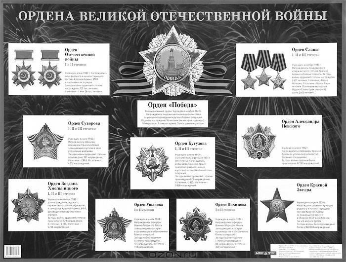 Ордена Великой Отечественной войны Наглядное пособие - цена 30 р Бизнес-книги