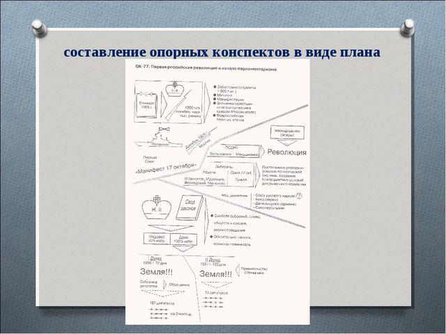 составление опорных конспектов в виде плана