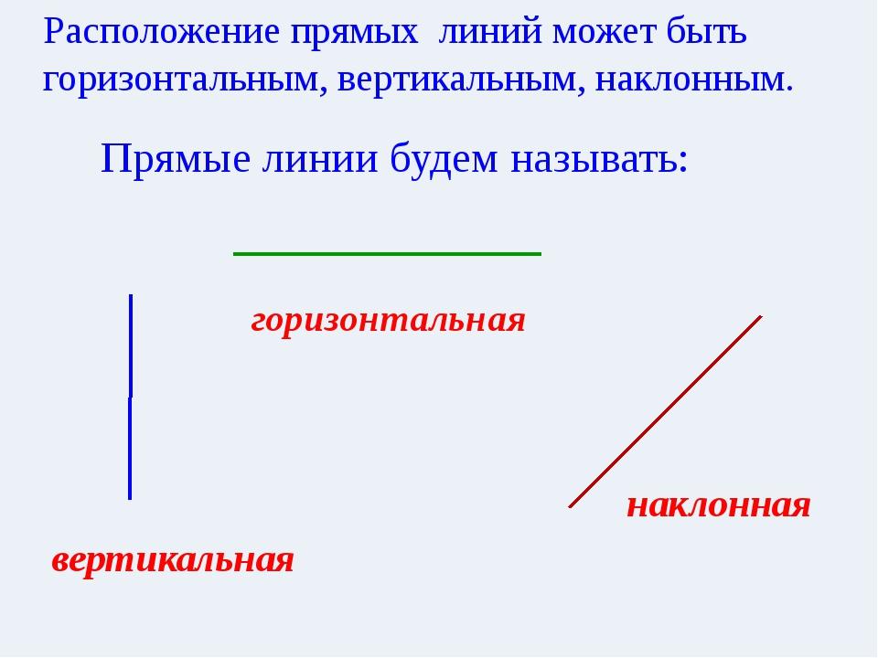 горизонтальная Расположение прямых линий может быть горизонтальным, вертикал...