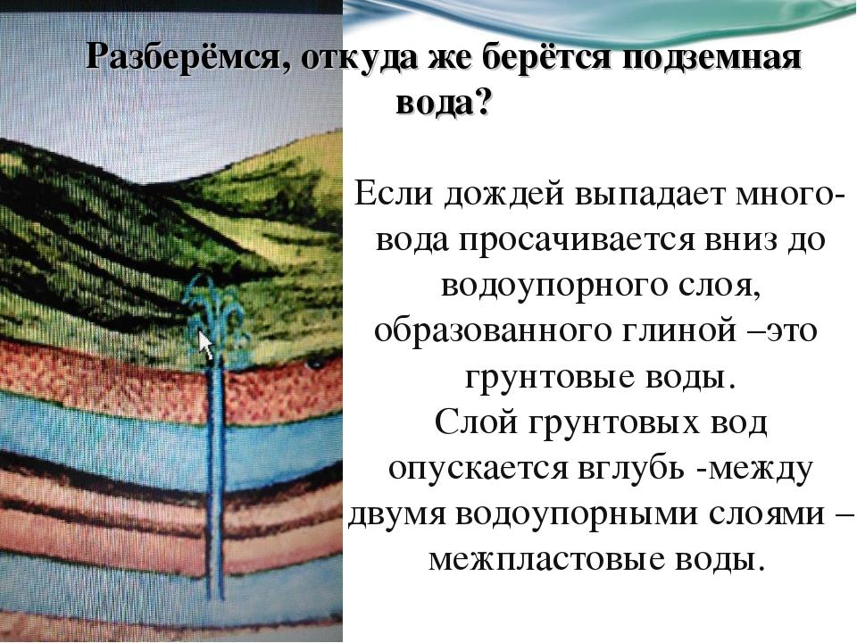 Водоупорный слой почвы и водоносный слой география 5 класс
