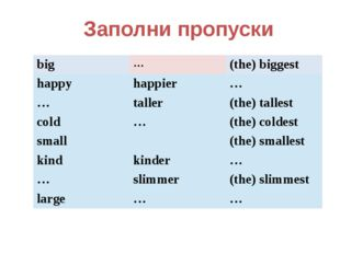 Заполни пропуски big … (the) biggest happy happier … … taller (the) tallest c
