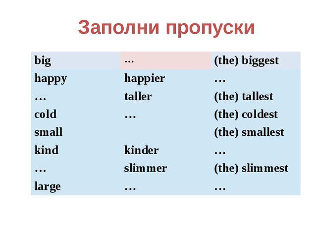 Заполни пропуски big … (the) biggest happy happier … … taller (the) tallest c...