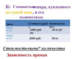 Б) товара, купленного по одной цене, и его Стоимостью количеством; Стоимость(