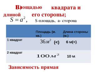 В) квадрата и его стороны; Площадью длиной Площадь (м. кв.) Длина стороны (м.