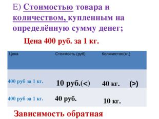 Е) Стоимостью товара и количеством, купленным на определённую сумму денег; Це