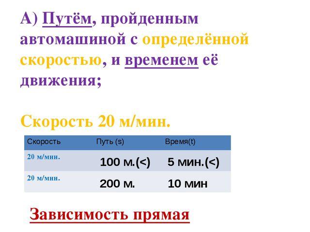 А) Путём, пройденным автомашиной с определённой скоростью, и временем её движ...