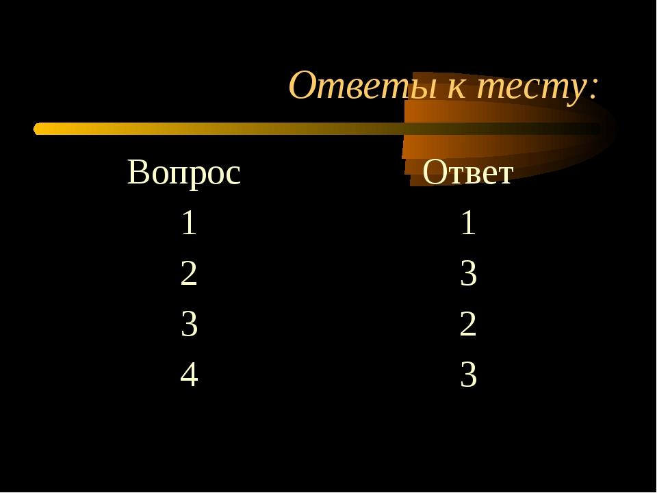 Ответы к тесту: Вопрос Ответ 11 23 32 43