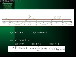 х1= arcсos а х= arcсos а+ 2 n , n х2= -arcсos а cos t = 0 cos t = 1 cos t =