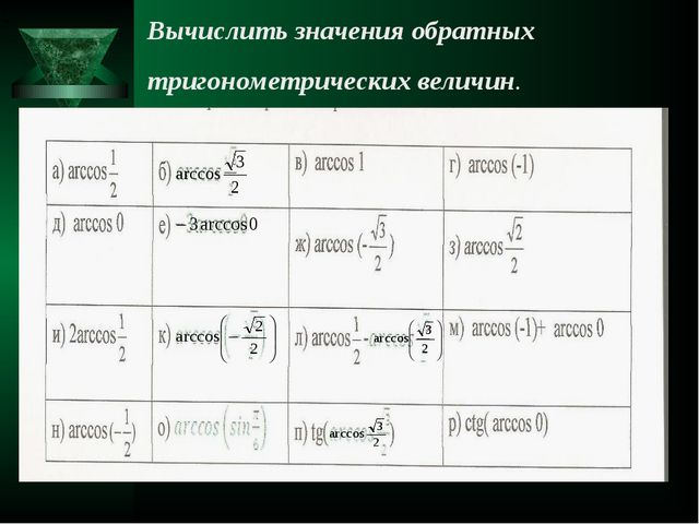 Вычислить значения обратных тригонометрических величин.