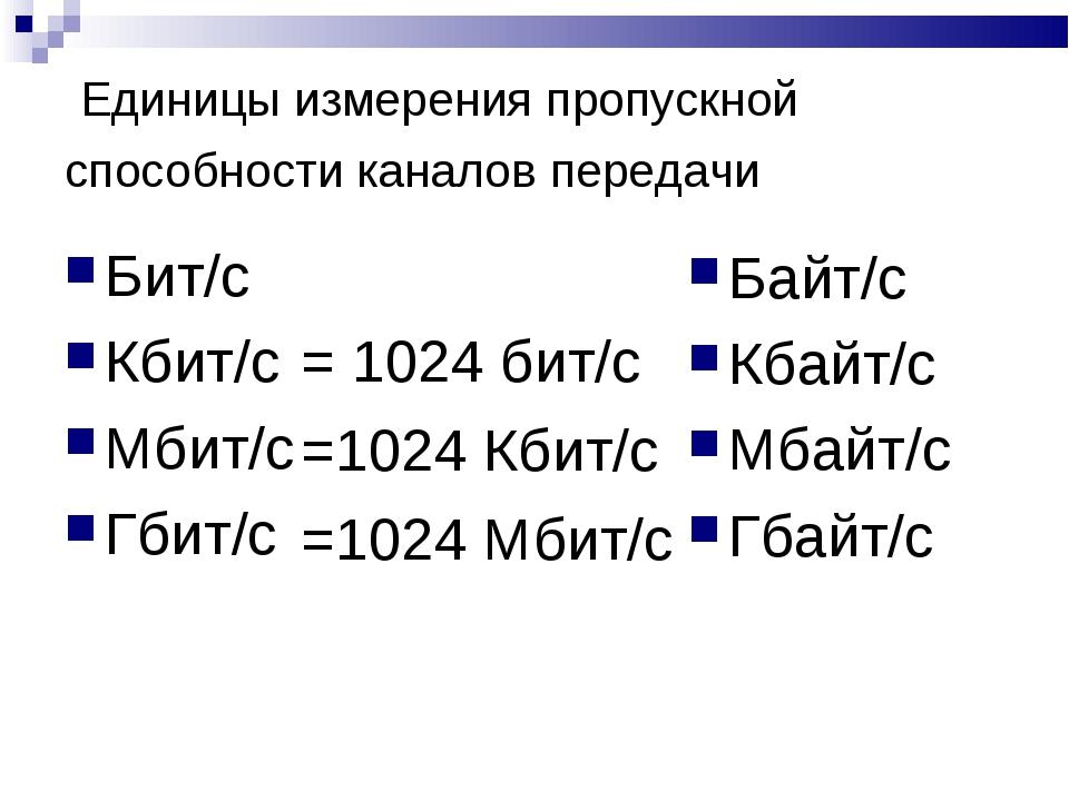 Единицы измерения пропускной способности каналов передачи Бит/с Кбит/с Мбит/...