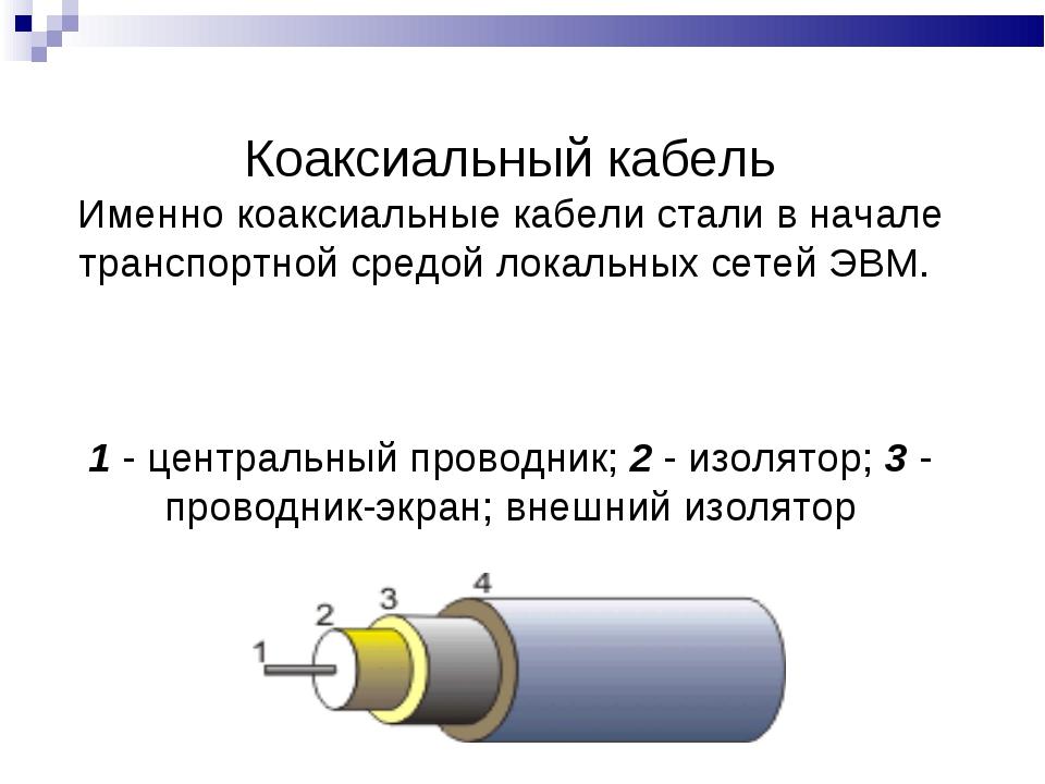 Коаксиальный кабель Именно коаксиальные кабели стали в начале транспортной ср...