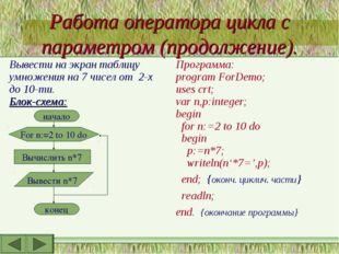 Работа оператора цикла с параметром (продолжение). Вывести на экран таблицу у