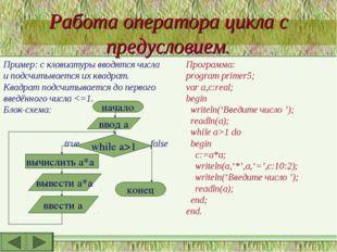 Работа оператора цикла с предусловием. Пример: с клавиатуры вводятся числа и