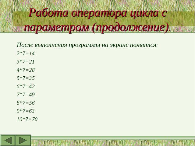 Работа оператора цикла с параметром (продолжение). После выполнения программы...