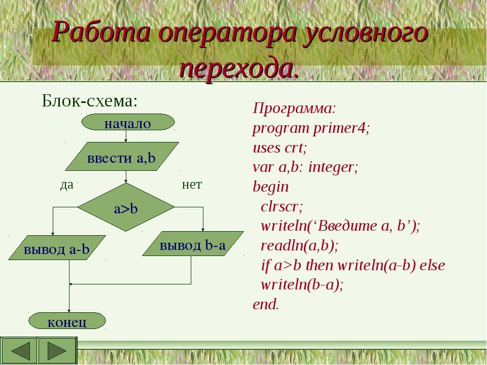 Работа оператора условного перехода. Блок-схема: да нет Программа: program pr...