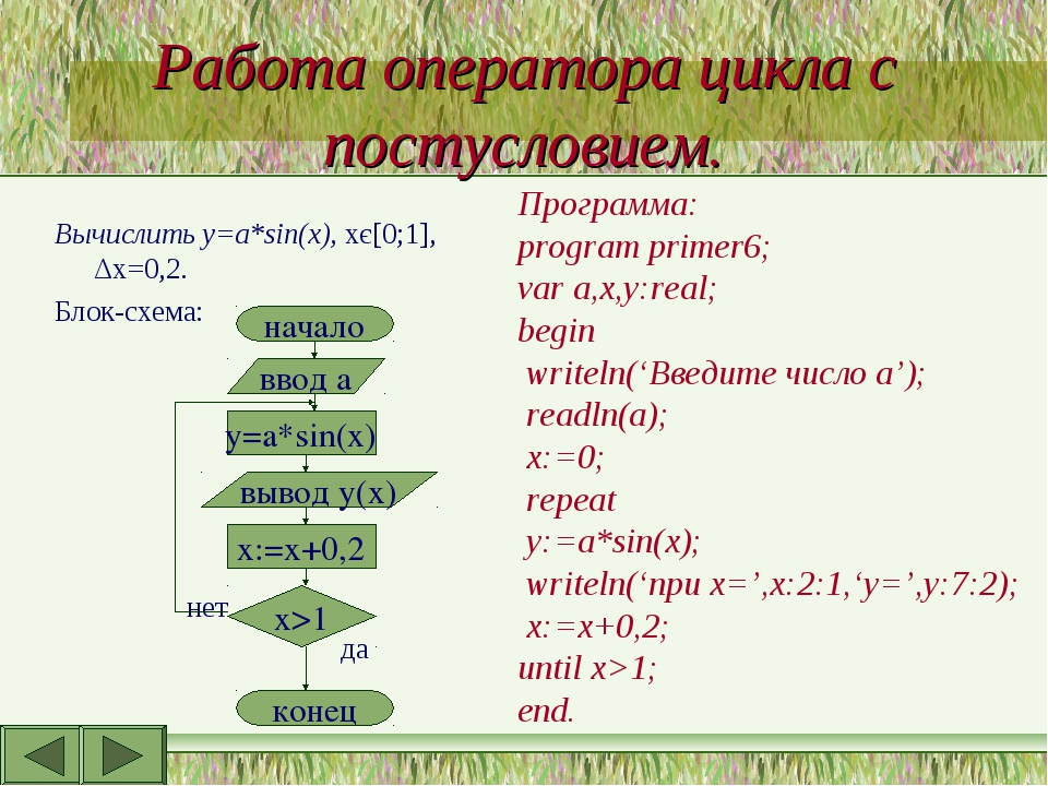 Работа оператора цикла с постусловием. Вычислить y=a*sin(x), xє[0;1], Δx=0,2....