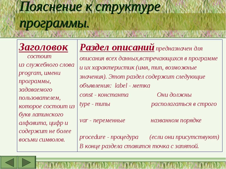 Пояснение к структуре программы. Заголовок состоит из служебного слова progra...