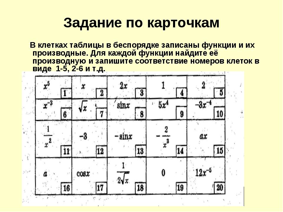Задание по карточкам В клетках таблицы в беспорядке записаны функции и их про...