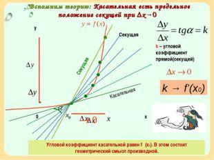 Вспомним теорию: Касательная есть предельное положение секущей при ∆х→0 k –