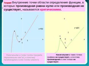 Касательная в таких точках графика параллельна оси ОХ, а поэтому производная