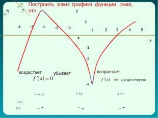 x 1 2 3 4 5 -1 -2 -4 -1 -2 1 -3 -5 0 возрастает возрастает убывает Построить