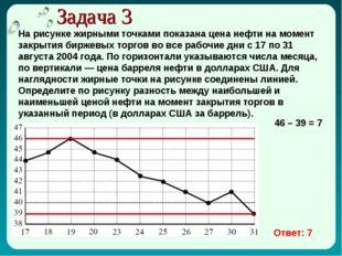 Задача 3 На рисунке жирными точками показана цена нефти на момент закрытия би