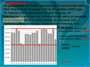 Задача 4 Ответ: 2 На диаграмме показано количество посетителей сайта РИА Ново