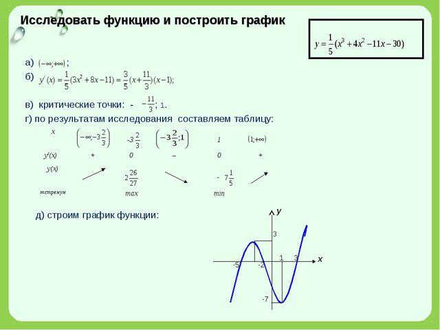 Исследовать функцию и построить график а) ; б) в) критические точки: - ; 1. г...