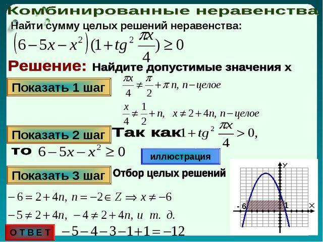 Найти сумму целых решений неравенства: Показать 1 шаг Показать 2 шаг иллюстра...