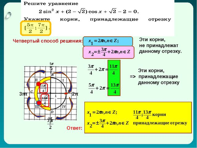 Четвертый способ решения: π 2π 3π Эти корни, не принадлежат данному отрезку....