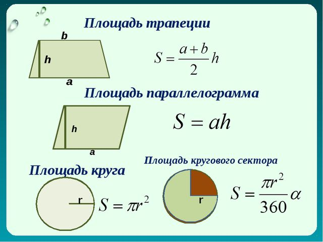 Площадь трапеции h a b Площадь параллелограмма h a Площадь круга r Площадь кр...