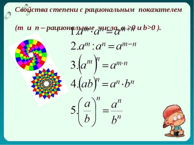 Свойства степени с рациональным показателем (m и n – рациональные числа, α >0...