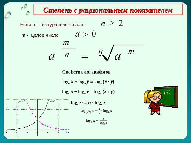 Степень с рациональным показателем Если n - натуральное число m - целое числ...