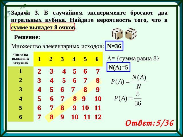Задача 3. В случайном эксперименте бросают два игральных кубика. Найдите веро...