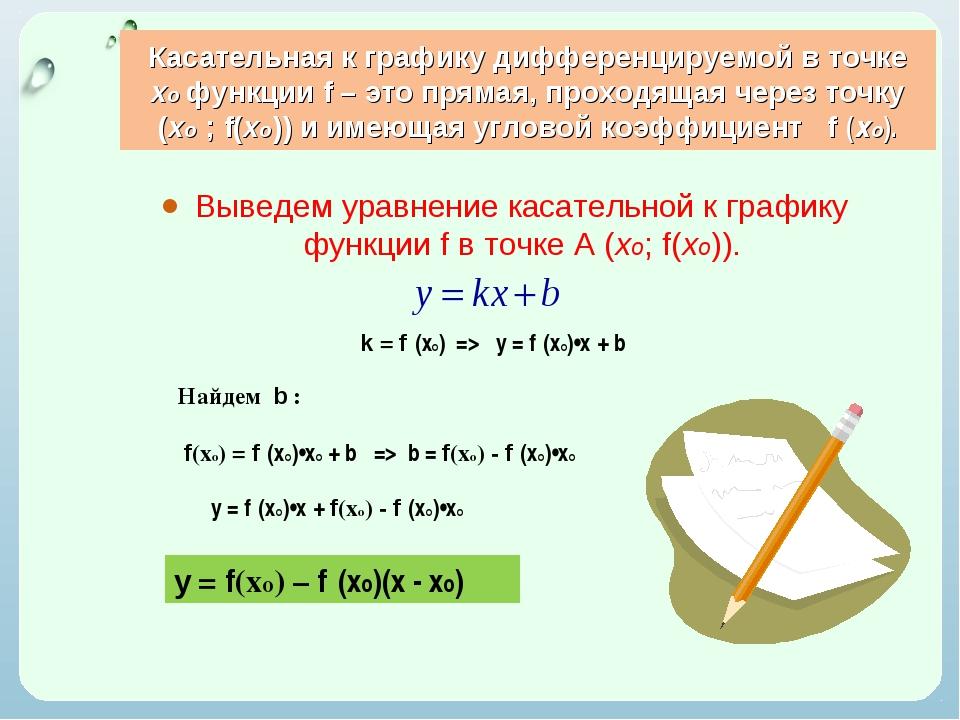 Касательная к графику дифференцируемой в точке хо функции f – это прямая, про...