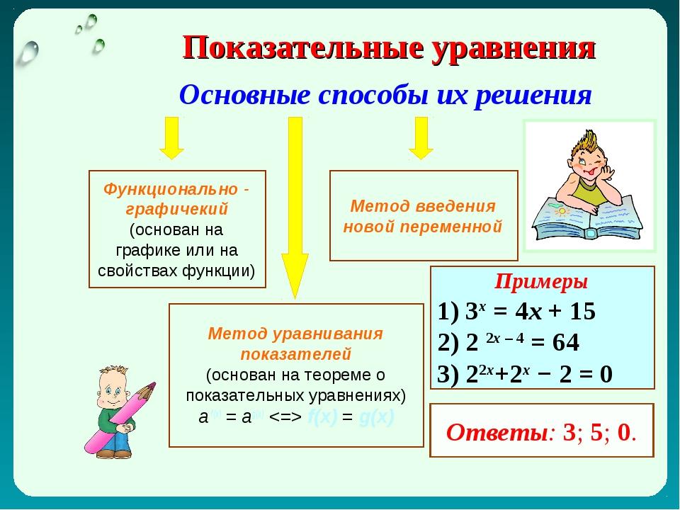 Основные способы их решения Метод уравнивания показателей (основан на теореме...