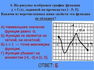 6. На рисунке изображен график функции у = f (х), заданной на промежутке [– 5