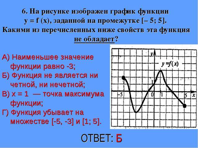 6. На рисунке изображен график функции у = f (х), заданной на промежутке [– 5...