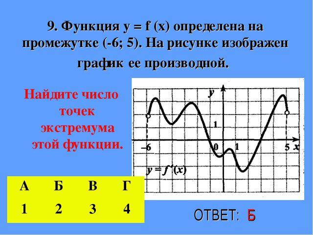 9. Функция у = f (х) определена на промежутке (-6; 5). На рисунке изображен г...