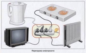 C:\Users\Виталий\Desktop\причин2.jpg