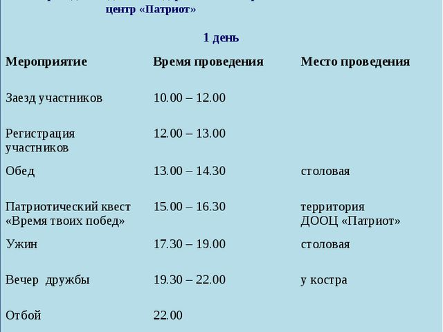Отдел образования администрации Новоселицкого муниципального района с. Новос...
